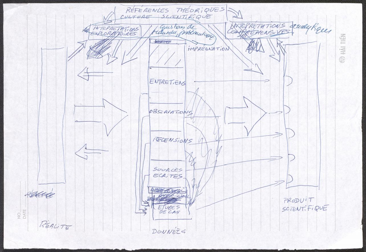 Deuxième version schéma